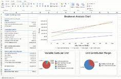 learn microsoft excel equipment inventory and depreciation