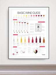 basic wine guide wine guide wine and food