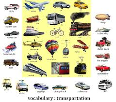 thanksgiving vocabulary transport and travelling vocabulary my english blog