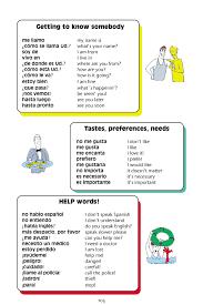 travel phrases images Handy spanish travel phrases musical spanish gif