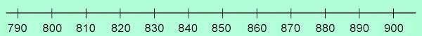 rounding to the nearest hundred free lesson for 2nd or 3rd grade