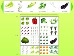 Planning A Flower Garden Layout Garden Layout Plans Vegetable Garden Planner Flower Garden Layout