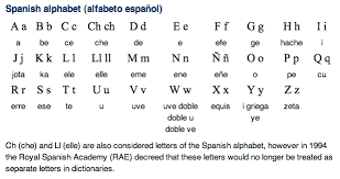 spanish letters dr odd