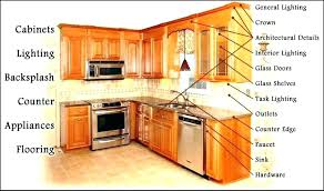 average cost of kitchen cabinets at home depot what is the average cost for kitchen cabinets whitedoves me