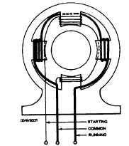 split phase hermetic motor windings and terminals