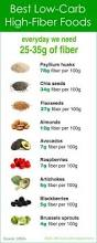 17 iron rich foods how to know if you u0027re deficient iron rich