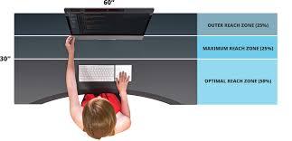 Mouse Platform Under Desk Keyboard Tray Buying Guide Find The Best Keyboard Platform For You
