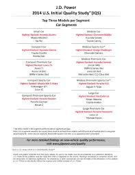 lexus quality awards j d power 2014 u s initial quality study iqs myautoworld com
