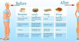 diet chart indian diabetes diet chart diabetic diet chart and
