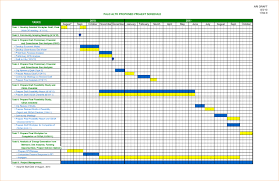 Project Management Spreadsheets Construction Schedule Template Excel Ganttchart Template For
