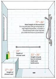 Small Bathroom Plans 64 Important Numbers Every Homeowner Should Know Illustrations