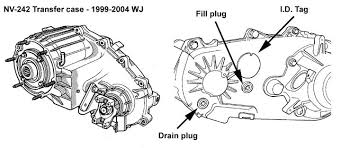 99 jeep wrangler transfer noob question how to check transfer fluids 4wd problems