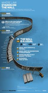 infographic where the law stands on israel u0027s separation barrier