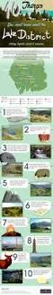 10 things you didn u0027t know about the lake district