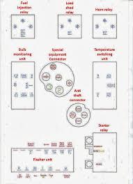 relay box layouts bmw k75 k100 k1 k1100