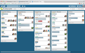 adventskalender day 14 u2013 trello u2013 about project management and its