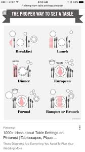 Proper Table Setting by 25 Best Ideas About Lg Dishwasher Parts On Pinterest Farmhouse