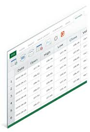 Exles Of Dashboards In Excel by Quandl Excel Add In And Csv Integration Quandl