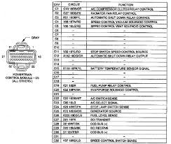 2000 jeep grand cherokee pcm wiring diagram jeep wiring diagrams