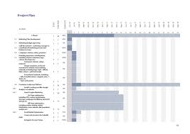 business plan financial model template bizplanbuilder within free