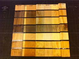 How To Age Wood With Paint And Stain Simply Swider by Steel Wool And Vinegar Wood Aging Ebonizing Weathering A