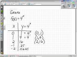 math 1513 4 2 exponential functions youtube