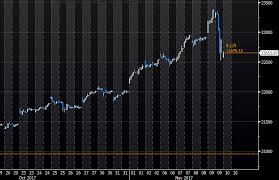 nikkei lower it probably would ve been a day for one of