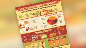 favorite thanksgiving pies sara lee desserts thanksgiving pie hotline o u0027malley hansen