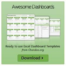 Dynamic Dashboard Template In Excel Excel Dashboard Templates Free Search Project