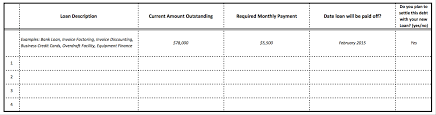 Schedule C Expenses Spreadsheet How To Apply For A Small Business Loan