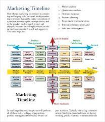 conference marketing plan template sample customer service resume