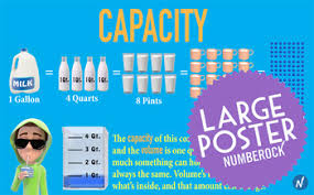 worksheets with capacity game capacity video capacity