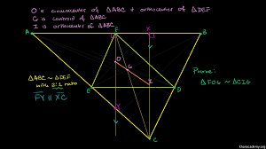 review of triangle properties video khan academy
