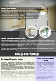 Overhead Garage Door Spring Replacement by Door Repair Encino Infographic