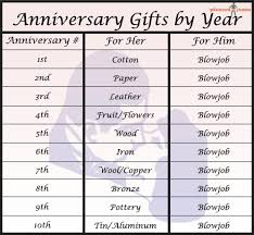 year anniversary gift anniversary gifts are hilarious lol just when i thought i might