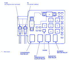 1999 honda civic fuse layout honda civic 1999 condenser fuse box block circuit breaker diagram