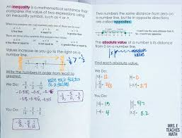 100 algebra functions and patterns recognizing linear