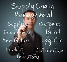 Supply Chain Management Skills For Resume Guide To Supply Chain Management Mbas U2013 Online Mba Today