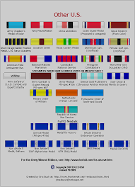 korean service ribbon ribbon review