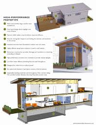 lovely shotgun house plans awesome house plan ideas house plan