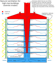 ways to vent plumbing wikihow find a water leak in your house arafen