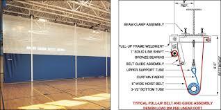 Pulley Curtain Systems E640986 Jpg