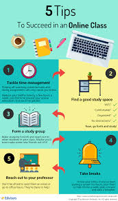 5 tips to succeed in an online class infographic college