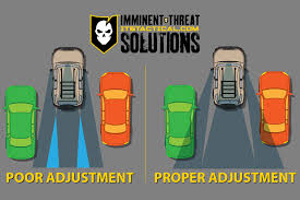 Where To Install Blind Spot Mirror What If I Told You That Vehicles Don U0027t Have Blind Spots Its