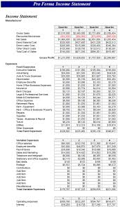 Pro Forma Financial Statements Excel Template Jaxworks Com Microview Dashboard Business Analysis System