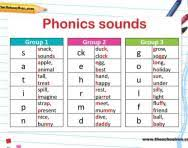 cvc words ccvc words and cvcc words explained for primary