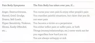 pain body frequency spa 50 pain body lipo 2017 mas sajady