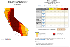 california map drought dallas is no longer in a drought d magazine