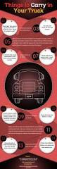 Truck Driving No Experience 37 Best Gift Ideas For Truck Drivers Images On Pinterest Truck