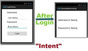 android start activity intents in android